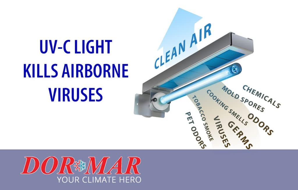 UVC-light-KILLS-AIRBORNE-VIRUSES